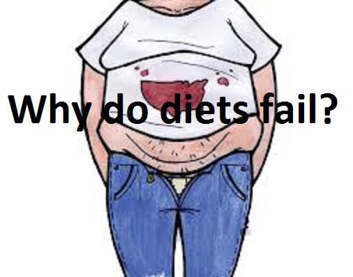 why do diets fail Why Do Diets Fail?