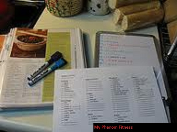 meal plan 3000 Calorie Diet