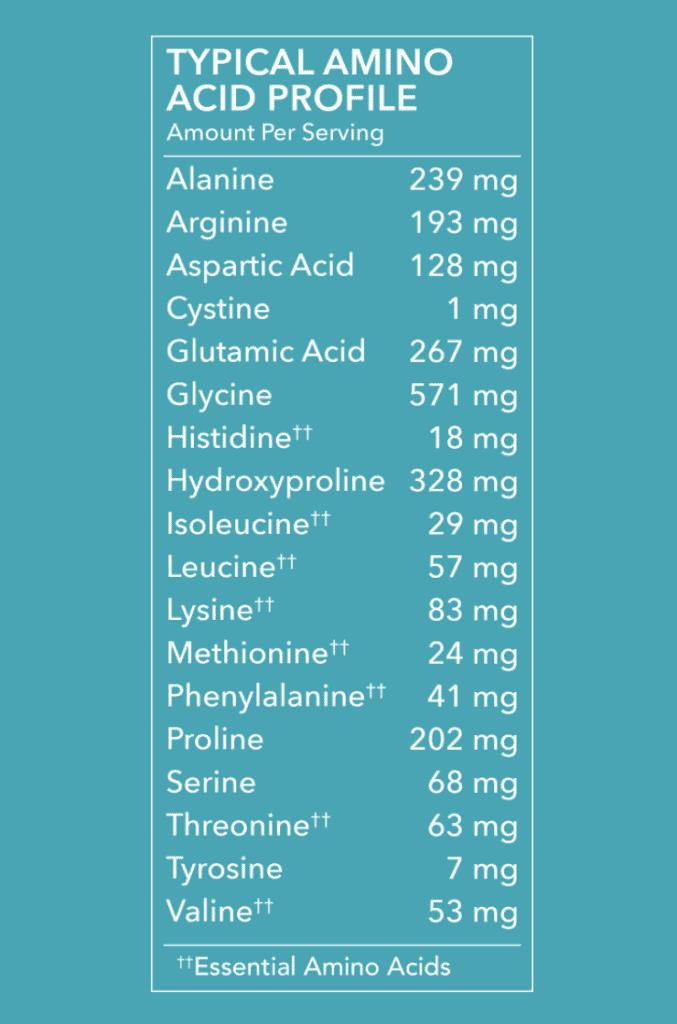 amino acid list in collagen